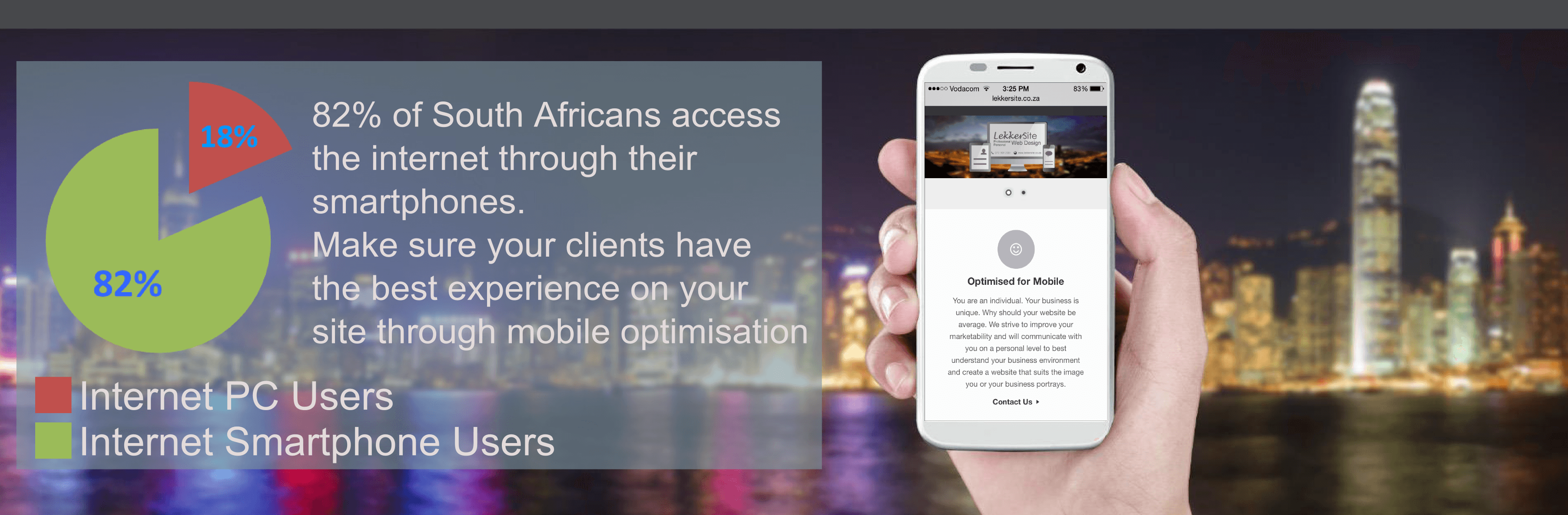 81,5% of South Africans access the internet from their mobile devices. Ensure your website is optimised for iOS, Android and other smart devices